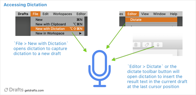 editor/dictation-accessing